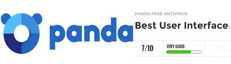 panda anti virus-techmagnetism